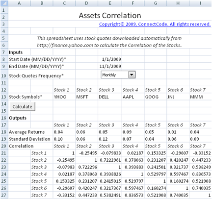 Free Assets Correlations Spreadsheet