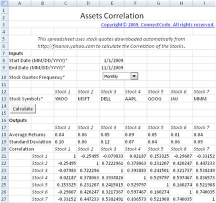 asset spreadsheet