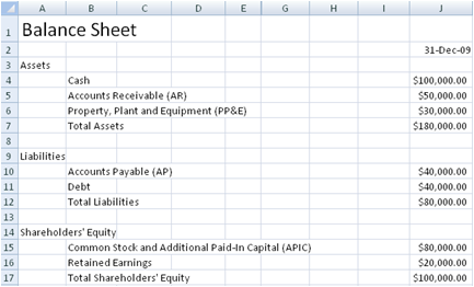 Free Balance Sheet Templates