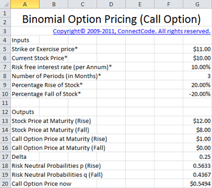Option Pricing - Binomial Models - Goddard Consulting