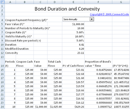 coupon bond calculate rate