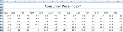 Inflation Calculator Template | Free Inflation Calculator And Consumer Price Index Spreadsheet