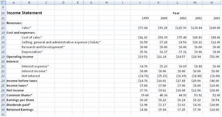 Free Corporate Financial Planning and Forecasting spreadsheet ...