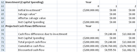 Professional Capital Budgeting Spreadsheet