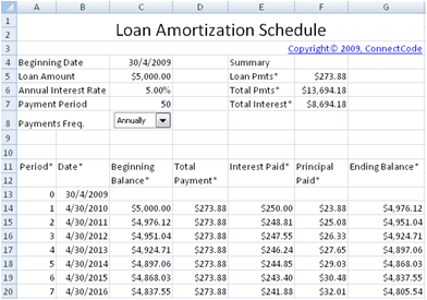 amortization calculator yearly payments