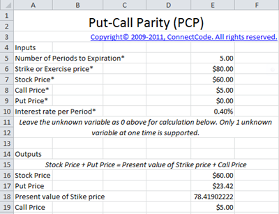 American binary option pricing