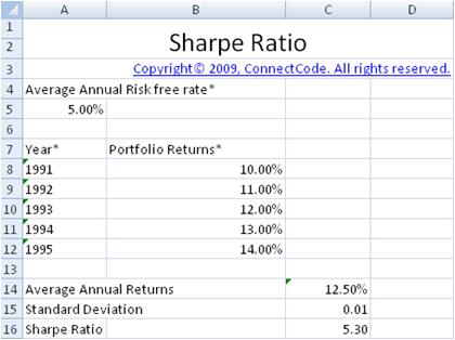 free sharpe ratio spreadsheet sharpe performance index