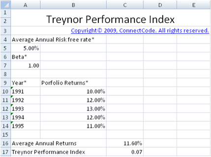 free treynor performance index spreadsheet treynor composite performance ratio. Black Bedroom Furniture Sets. Home Design Ideas