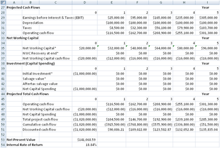 Printables Cash Flow Worksheet free capital budgeting spreadsheet net working capital