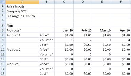 Free Departmental Budgeting Spreadsheet