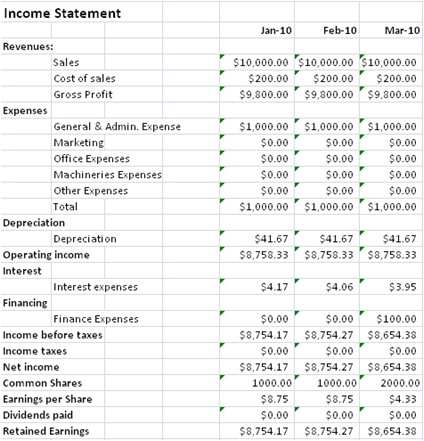 Couple'-s Financial Worksheet