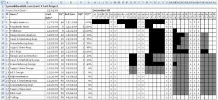 Professional gantt chart gantt chart spreadsheet ccuart Image collections