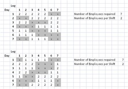 shift patterns spreadsheet