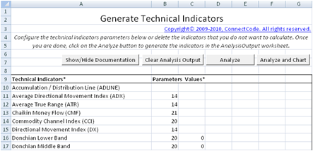 TraderCode Technical Analysis Expert