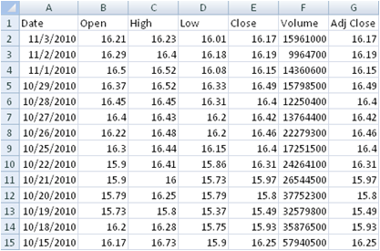 Historical forex data excel